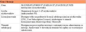 Opłaty za MS Office 365