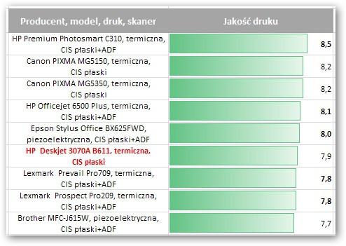 Hewlett-Packard Deskjet 3070A B611