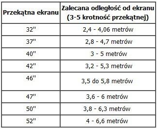 1 cal = 2,53 cm