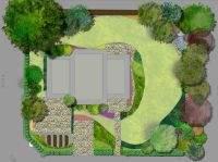 Wirtualny Ogród – plan zagospodarowania ogrodu