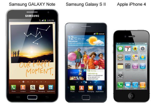 Galaxy Note kontra S II kontra iPhone