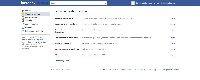 Dezaktywacja konta Facebooka nie usuwa twoich danych z serwerów