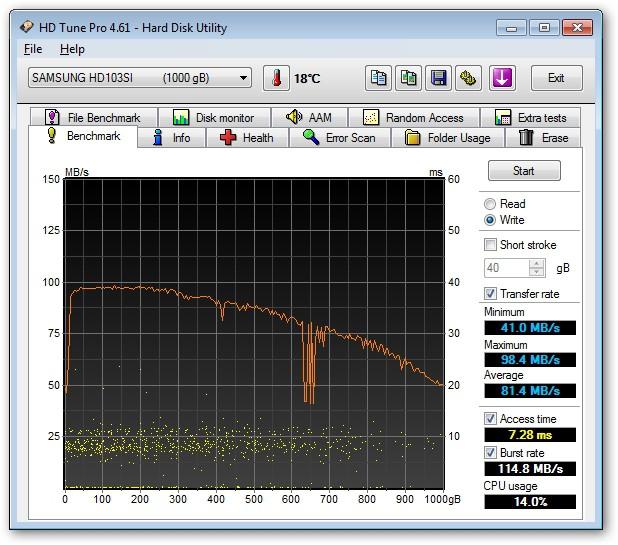 Iomega eGo Desktop Hard Drive 1TB (SKU#35055) - HD Tune Pro - prędkość zapisu