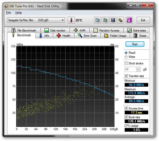Seagate FreeAgent GoFlex Slim 320 GB - HD Tune - prędkość odczytu