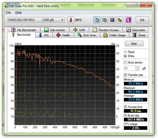 Verbatim Store 'n' Go 1 TB (53034) - HD tune Pro - prędkość zapisu