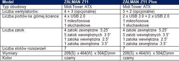 Zalman specyfikacja
