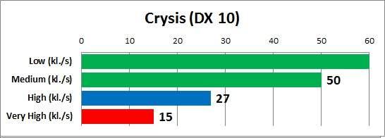 Asus X53SV