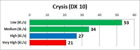 Asus K73TA - Crysis
