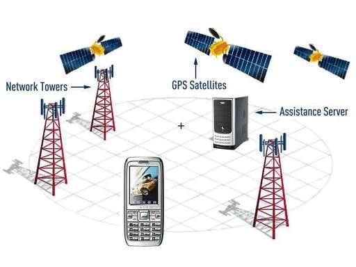 AGPS to technologia korzystająca z stacji bazowych GSM. W miastach o gęsto położonej infrastrukturze cechuje się ona większą dokładnością niż GPS oraz większą szybkością łapania sygnału. Jego słabą stroną jest konieczność uiszczania opłat za korzystanie z siecii.