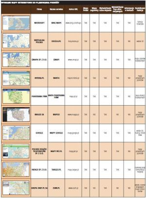 Podróże palcem po e-mapie