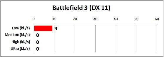 Sony VAIO VPCYB3V1E - Battlefield 3