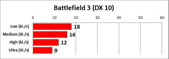 Sony VAIO VPCF21Z1E - Battlefield 3 (1920x1080)
