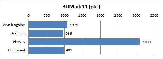 Acer TravelMate 5760G - 3DMark11