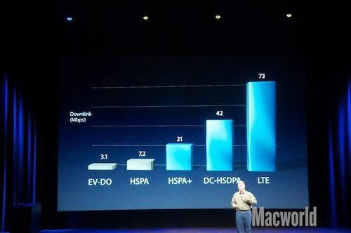 Nowy tablet Apple zaprezentowany! Nie zgadniecie jak się nazywa...