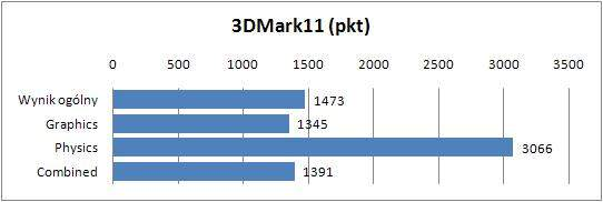 MSI GE620DX-443XPL - 3DMark11