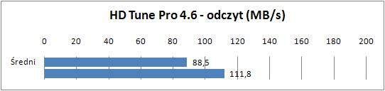 MSI GE620DX-443XPL  - HDTune Pro