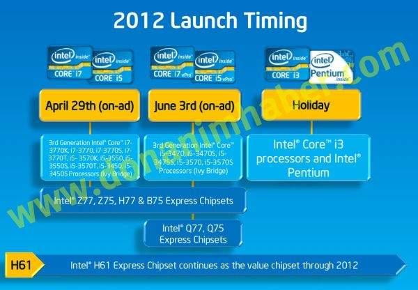 Plan wydawniczy Intela (źródło: Donanimhaber.com)