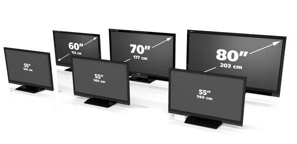 Sharp - wszystkie TV