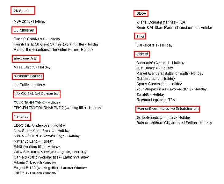 Lista gier przygotowywanych na Wii U