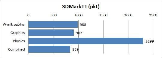 Acer Aspire 3830G - 3DMark11