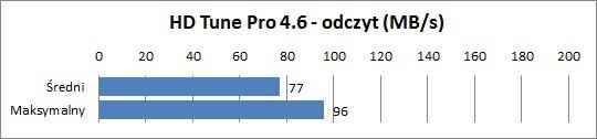 Dell Inspiron n411z - HDTune