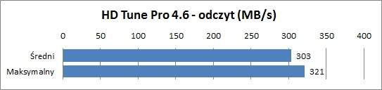 Samsung NP900X3G - HDTune