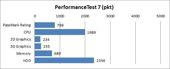 Asus UX21E-KX007V
