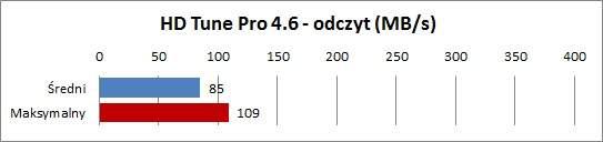 Samsung NP530U4B-S01PL - HDTune