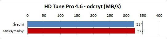 Dell XPS 13 - HDTune