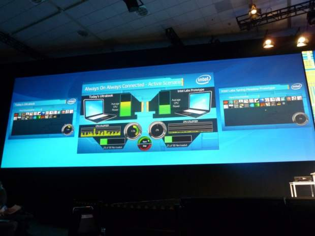 Intel Developer Forum 331