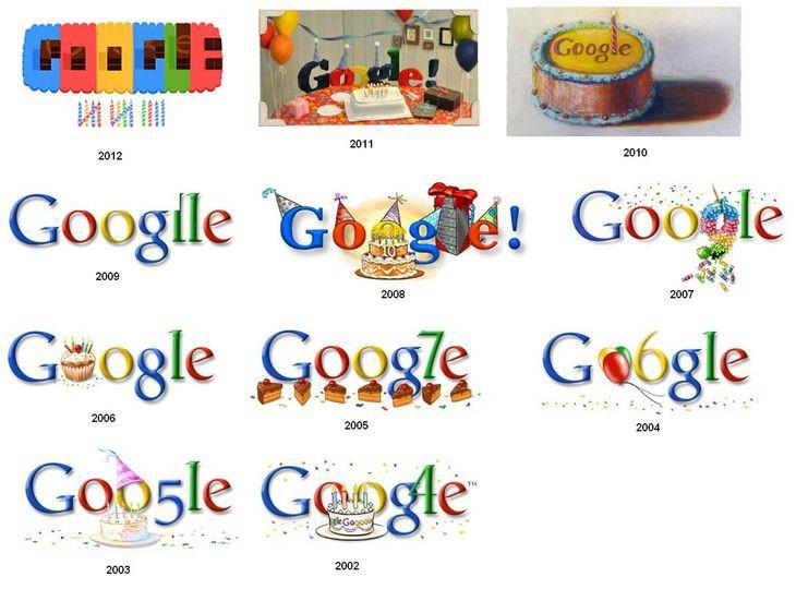 Urodzinowe Google Doodle