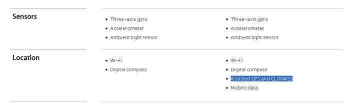 Po lewej stronie wybrana część specyfikacji iPada mini WiFi