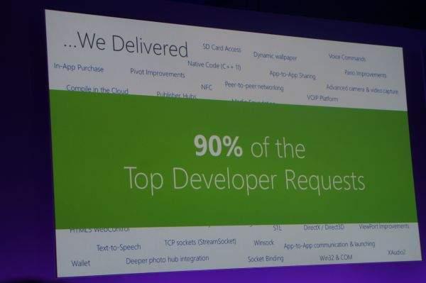 Microsoft twierdzi, że spełnił 90% życzeń deweloperów, z którymi współpracuje.
