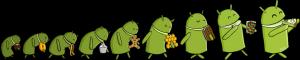 Grafika prezentująca ewolucję Androida