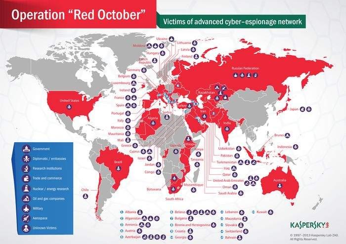 Zasięg dystrybucji wirusa (źródło: Kaspersky)