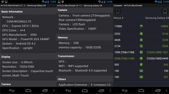 Specyfikacja Samsunga Galaxy  S IV