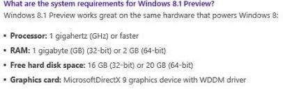 Windows 8.1 - wymagania systemowe