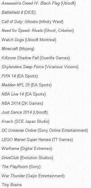 PlayStation 4 - gry