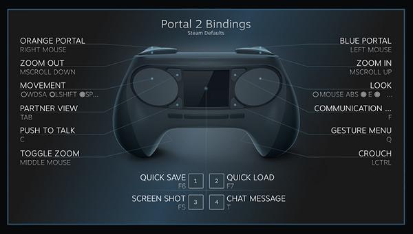 Kontroler Steam Portal 2