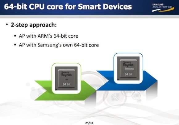 Samsung - plany dotyczące 64-bitowych procesorów