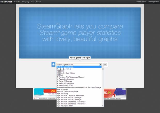 SteamGraph pokaże, w jakie gry najczęściej grają użytkownicy Steam