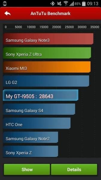 Galaxy S4 z Androidem 4.4.2 KitKat w AnTuTu