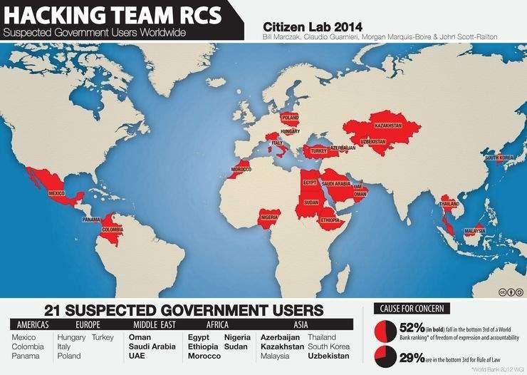 Kraje wykorzystujące oprogramowanie Remote Control System