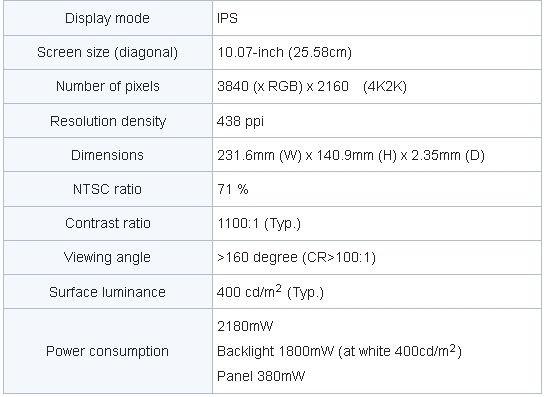 Tablety: ekran 4K2K nie będzie destrukcyjny dla czasu pracy na baterii