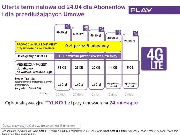 Play wprowadza nowe oferty dla klientów abonamentowych