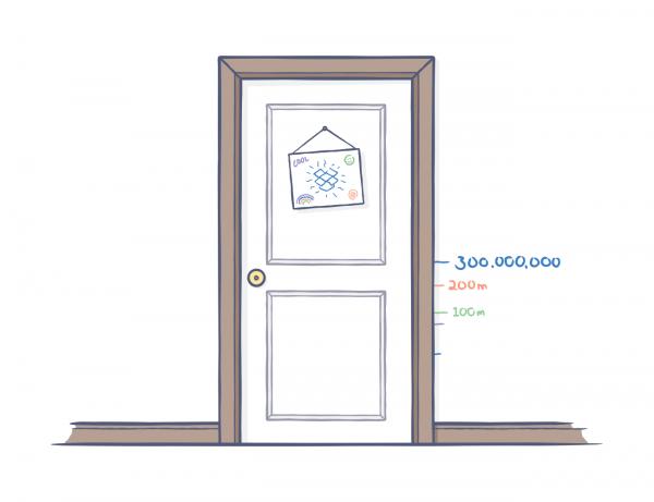 Dropbox ma już 300 mln użytkowików
