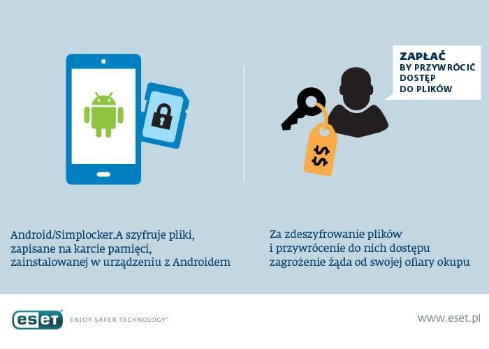 Pierwsze zagrożenie typu ransomware szyfrujące dane pojawiło się na Androidzie