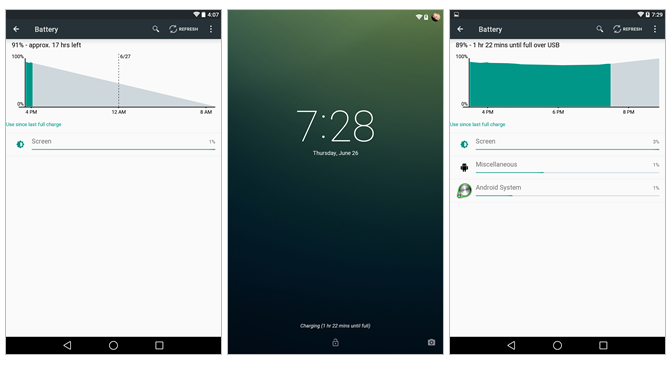 Android L obliczy czas potrzebny do naładowania smartfona lub tabletu