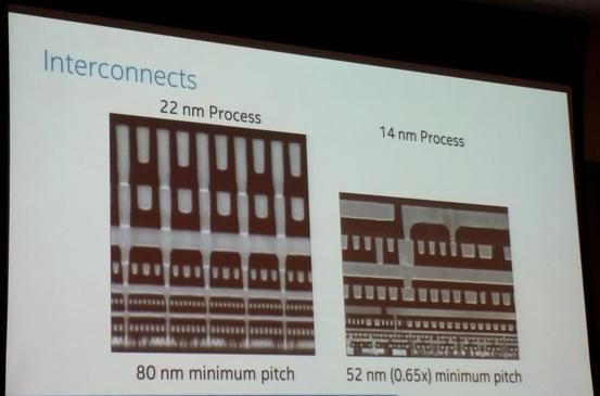 Procesory Intel Broadwell 14nm trafią do Ultrabooków i tabletów pozbawionych wiatraków