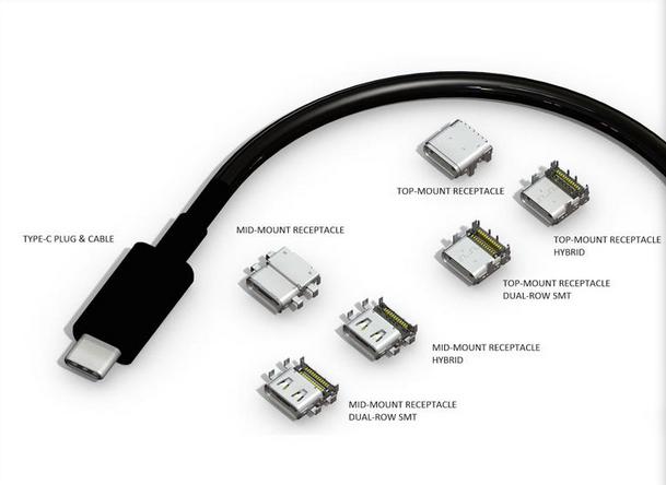 Nowy standard USB typu C pozwoli wkładać wtyczkę do gniazda dowolną stroną